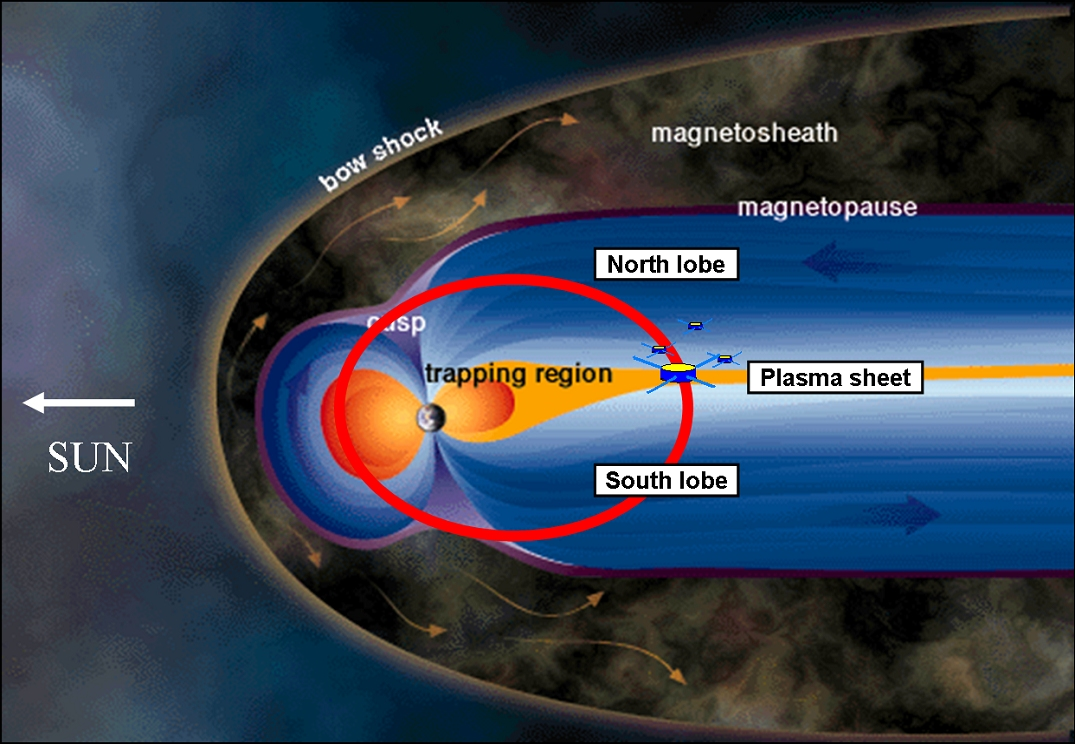 Physics Of Planetary Magnetospheres Department And Planet Inside Earth Diagram Pics About Space The In Near