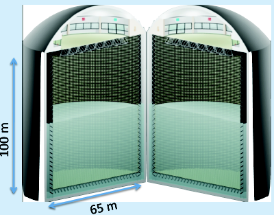 Drawing of the large underground ESSnuSB neutrino detector that is to be located 1000 m underground in the Garpenberg mine. The detector contains pure water in which the incoming neutrino, converted to either an muon or an electron, will radiate Cherenkov light that will be detected with the aid of many photo-detectors distributed over the inside walls of the detector, allowing to distinguish moun neutrinos from electron neutrinos.